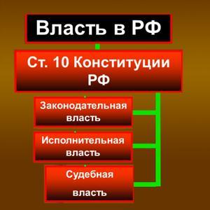 Органы власти Перми