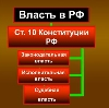 Органы власти в Перми