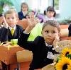 Школы в Перми